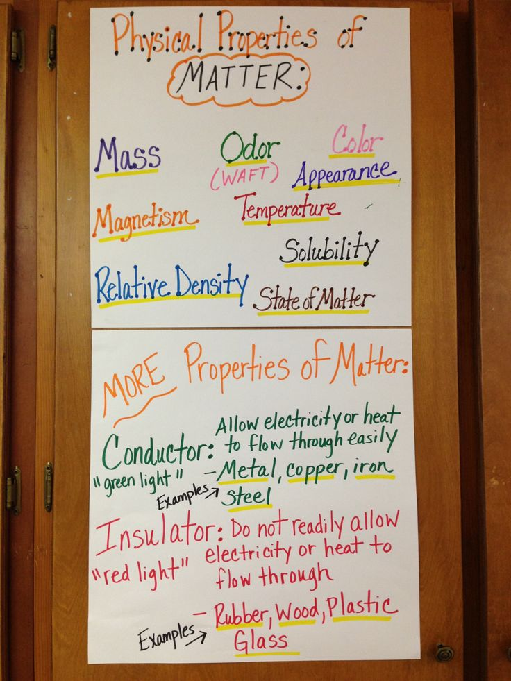 physical properties of matter anchor chart teaching