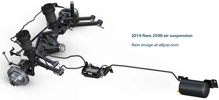 auto level rear air suspension 2015 ram autos post. Black Bedroom Furniture Sets. Home Design Ideas