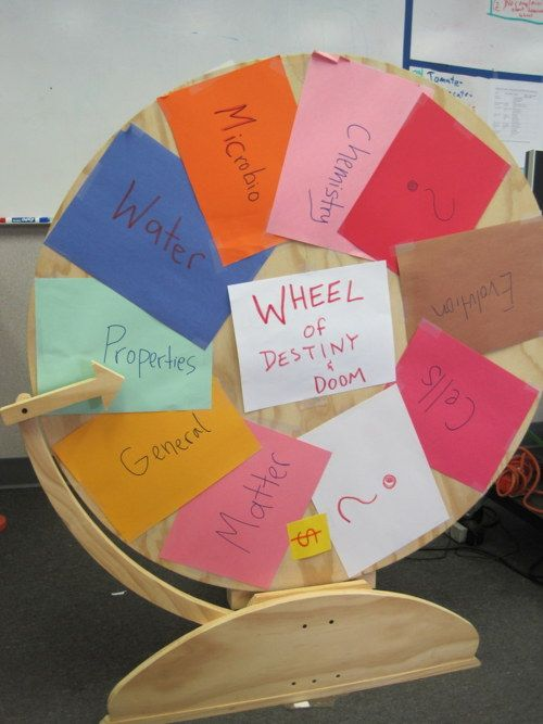 Wheel of Destiny/Doom. A way to review vocab. Give a term, a set time, and the student has to form a sentence that proves they understand the term.