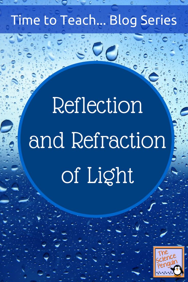 reflection and refraction of light O1(3) - total internal reflection there are many demonstrations for this phenomenon the three previously mentioned demonstrations can be used: the geometrical optics blackboard, the optical disk, and the refraction tank, where a ray of light is reflected internally at the surface between colored water and air.