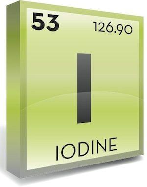 Iodine symbol periodic table urtaz Choice Image