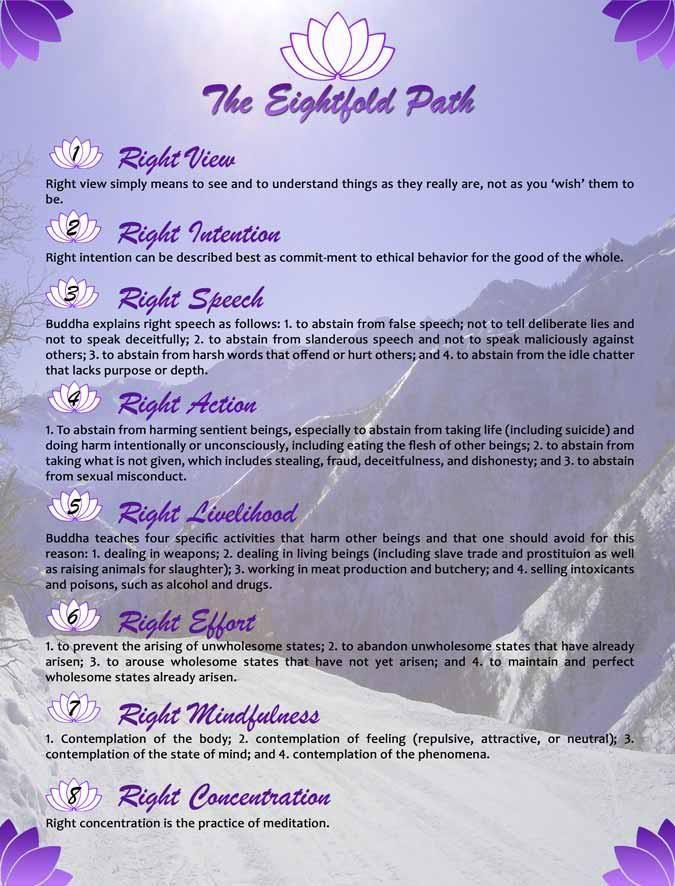 Steps for mindfulness forecast