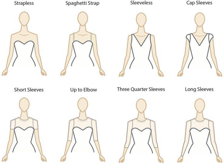 decode the wedding dress sleeves the dress pinterest