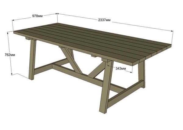 Как сделать дачный стол своими руками чертежи 50