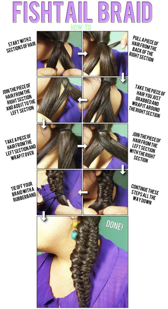 FISHTAIL BRAID step by step | cope | Pinterest
