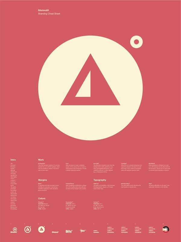 Universal Branding System Poster (Bitsland)
