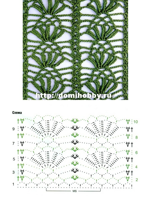 crochet stitches chart