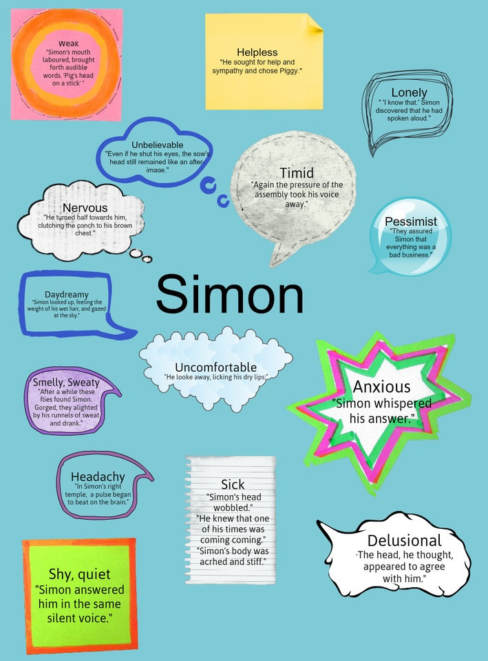 lord of the flies simons character Overview piggy is the most intelligent child of the group, while simon is the most spiritually intelligent he is ignored and overlooked by the others he is overweight, and also suffers from asthma.