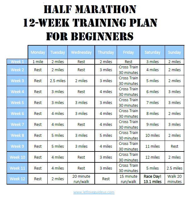 12 Week Half Marathon Training Plan Beginners | Share The Knownledge