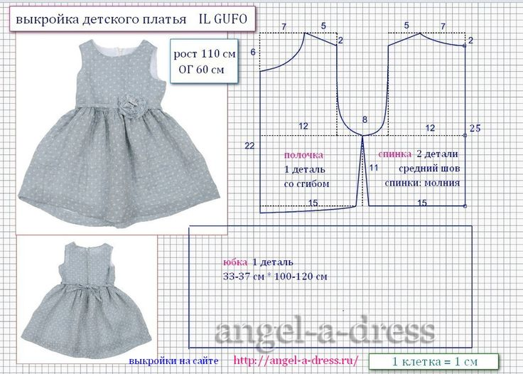 Платье детское выкройка