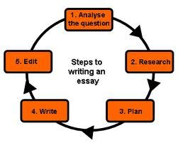 5 steps writing essay