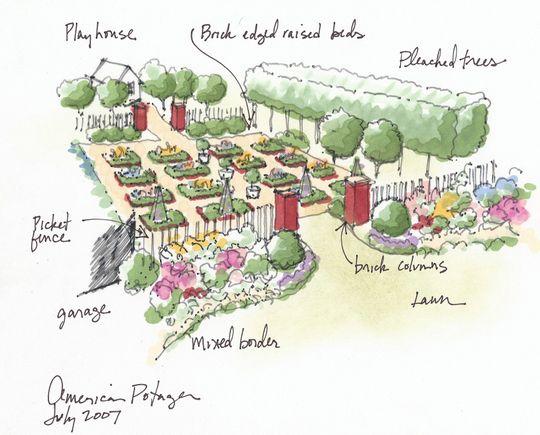 Potager layout kitchen garden pinterest for Kitchen garden layout