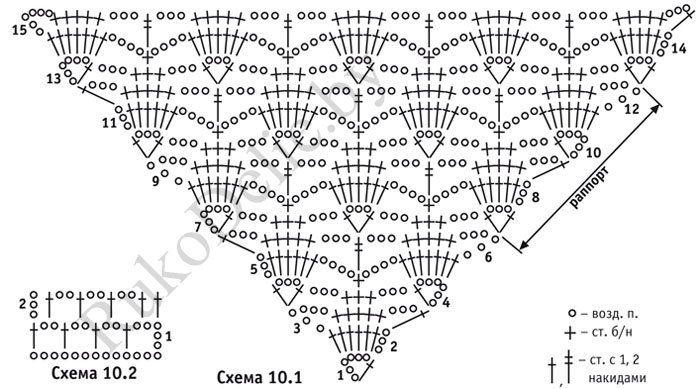 Вязание крючком косынок схемы с подробным описанием 10