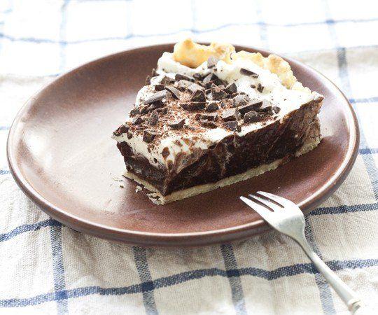 Pi Day Recipe: Chocolate Stout Pudding Pie — Recipe & Review of ...