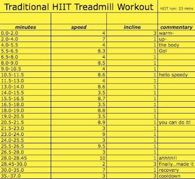 es900 true fitness treadmill