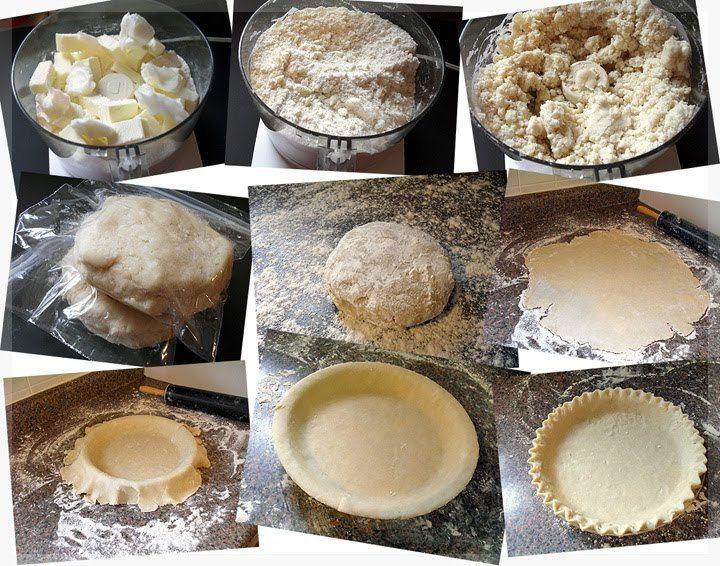 Perfect Pie Crust | Pies | Pinterest