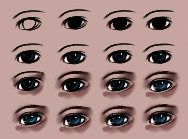 eye reference by ryky deviantart   on deviantart