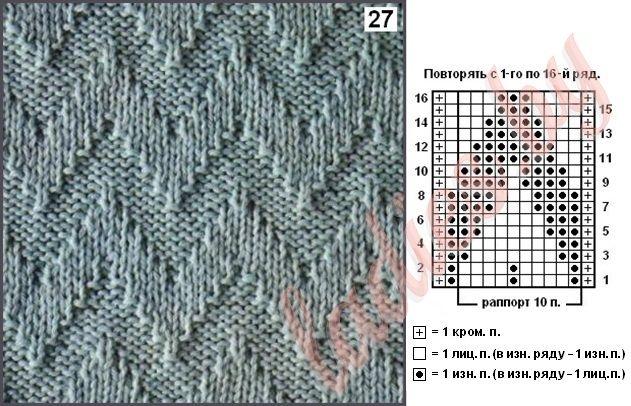 Зигзаг узоры для вязания спицами с описанием и схемами 490