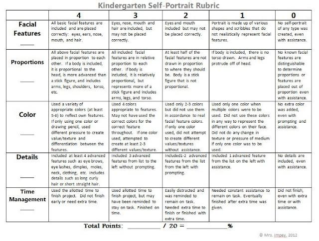 Fifth Grade Essay Examples
