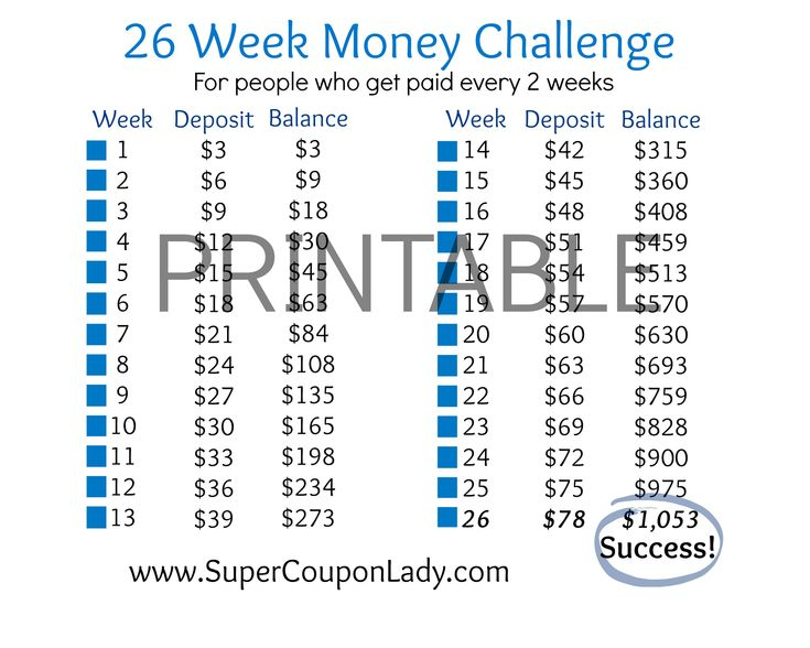 26 Week Money Challenge (for People who get paid every 2 weeks) http://www.supercouponlady.com/2013/12/26-week-money-challenge-people-get-paid-every-2-weeks.html/