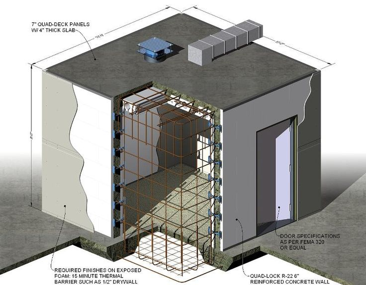 Cement Block Safe Room Safe Places Pinterest