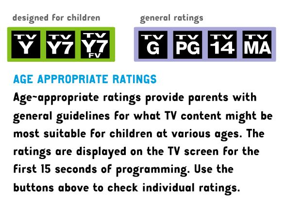 Have you been kept up-to-date with the current TV ratings