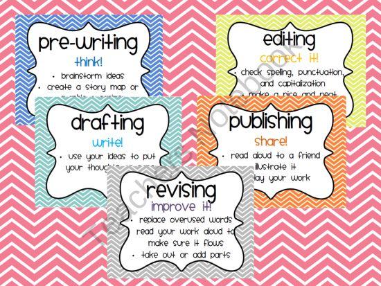 writing process clip chartWriting Process Chart