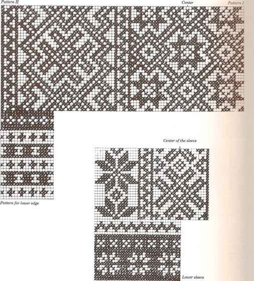 Scandinavian Knitting Patterns : More Selbu Knitting. Pinterest
