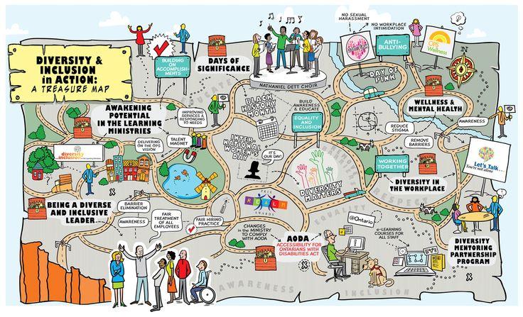 story map illustrator - Google Search | Story map inspiration | Pinte ...: pinterest.com/pin/14566398770039090