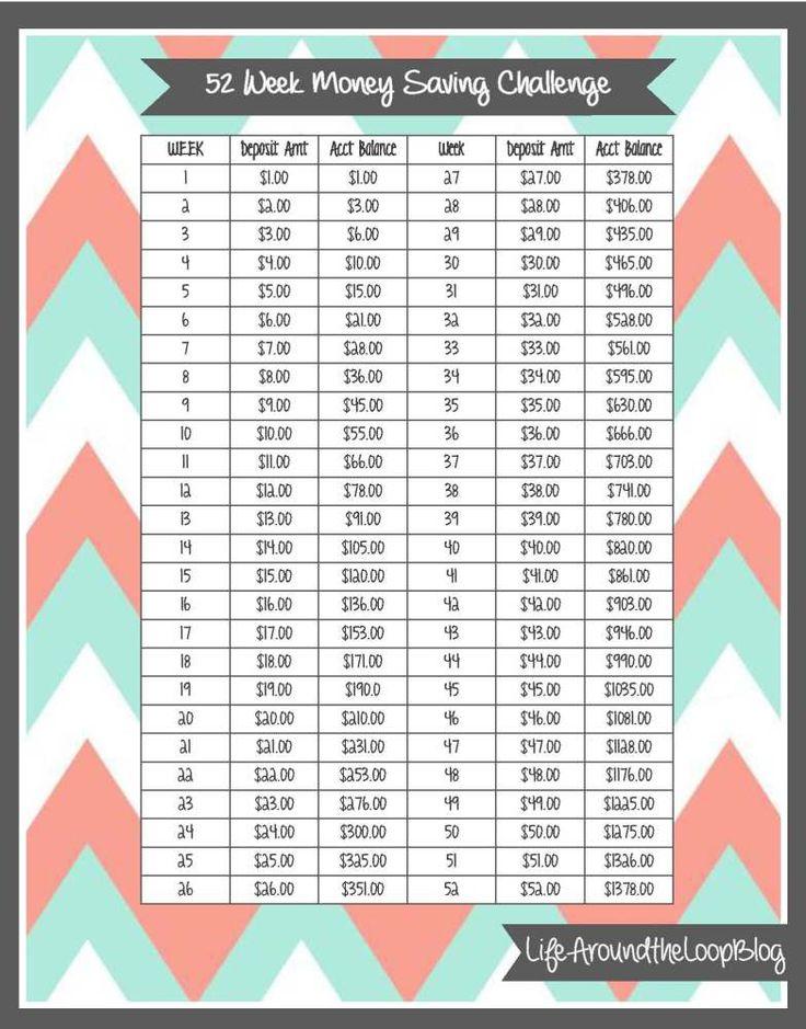 money saving tracker