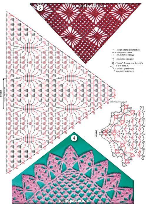 Схемы и образцы для вязания шалей