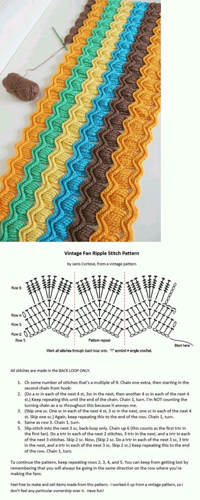 Схема вязания скатерти крючком для уютного отдыха. Связать 15