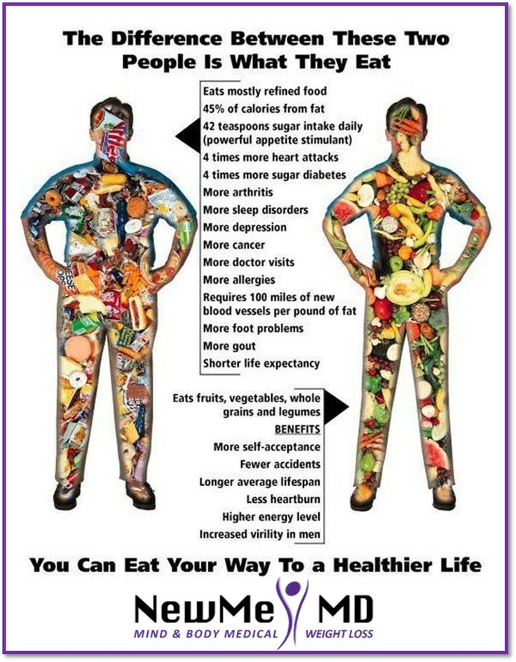 weight loss programs medically supervised weight loss With physician supervised weight loss program documentation