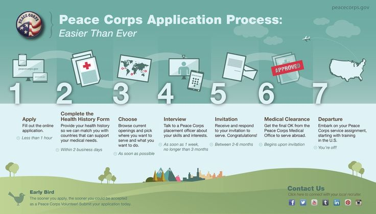 what makes a good peace corps essay