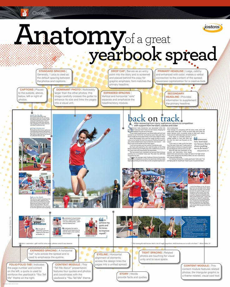 ... visual and verbal content elements on your spreads this year