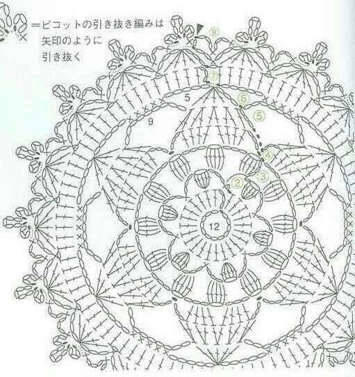 Pretty...diagram crochet | Crochet motifs | Pinterest
