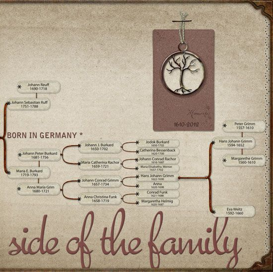 family tree scrapbook templates selo l ink co