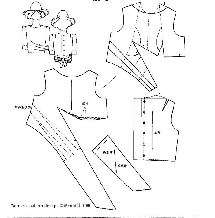 Garment pattern design