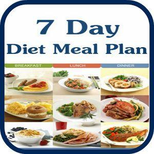 Gastritis Keto Diet