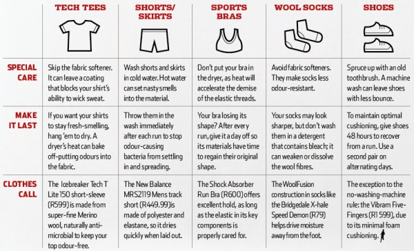 how to wash running/fitness clothes