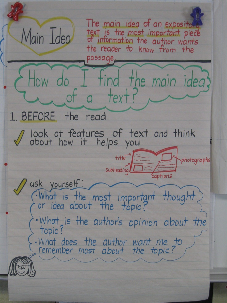 How to find the main idea? Anchor Chart : C.Core ...