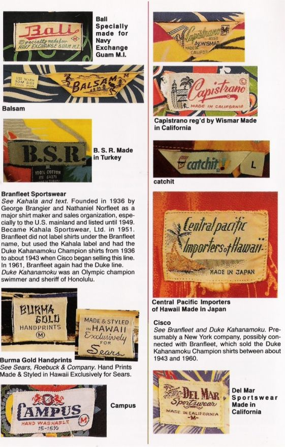 Hawaiian shirt labels collectibles research resources pinterest