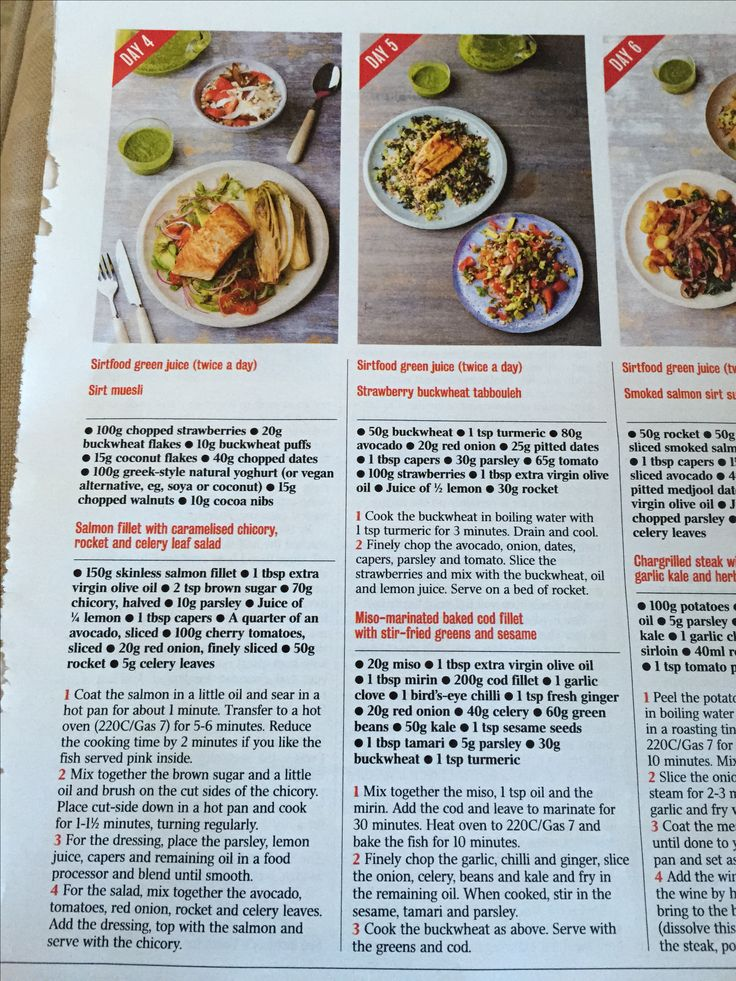 Day 12 sirt diet sirt pinterest foods clean eating and recipes forumfinder Choice Image