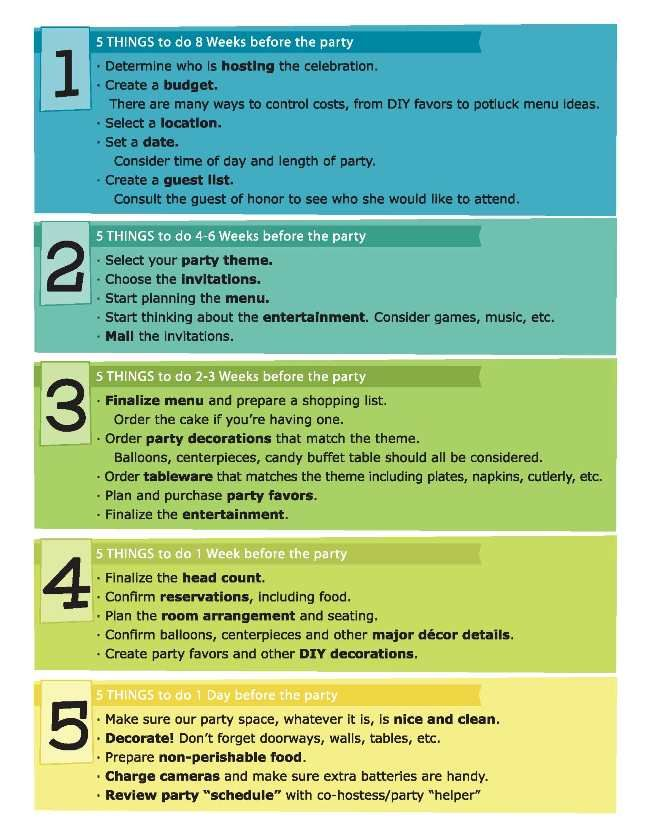 Pin by brandy wardlow on graduation party pinterest for How to plan a party