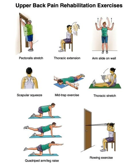 Exercises For Middle Back Pain ... GUIDE FOR PHYSIOTHERAPY STUDENTS: EXERCISE FOR UPPER BACK PAIN