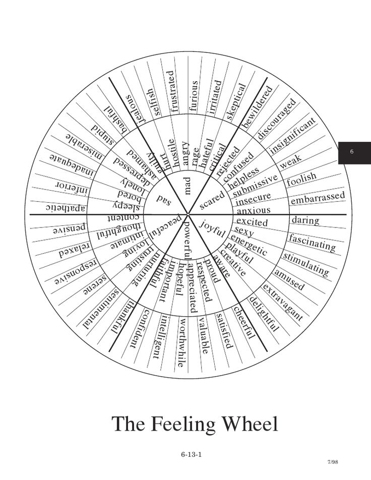 Feelings Wheel...many ways to adapt this to treatment...have client ...