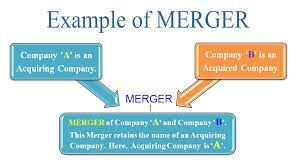 Merger And Acquisition Examples Business Pinterest