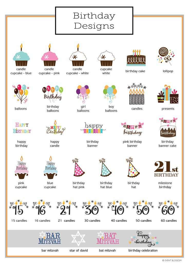 Birthday Edible Party Favors