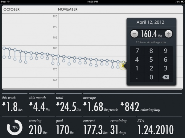 would love to know which ipad weight loss app this is..