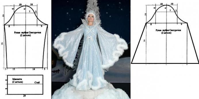 Выкройка костюм снегурочки детский своими руками 54